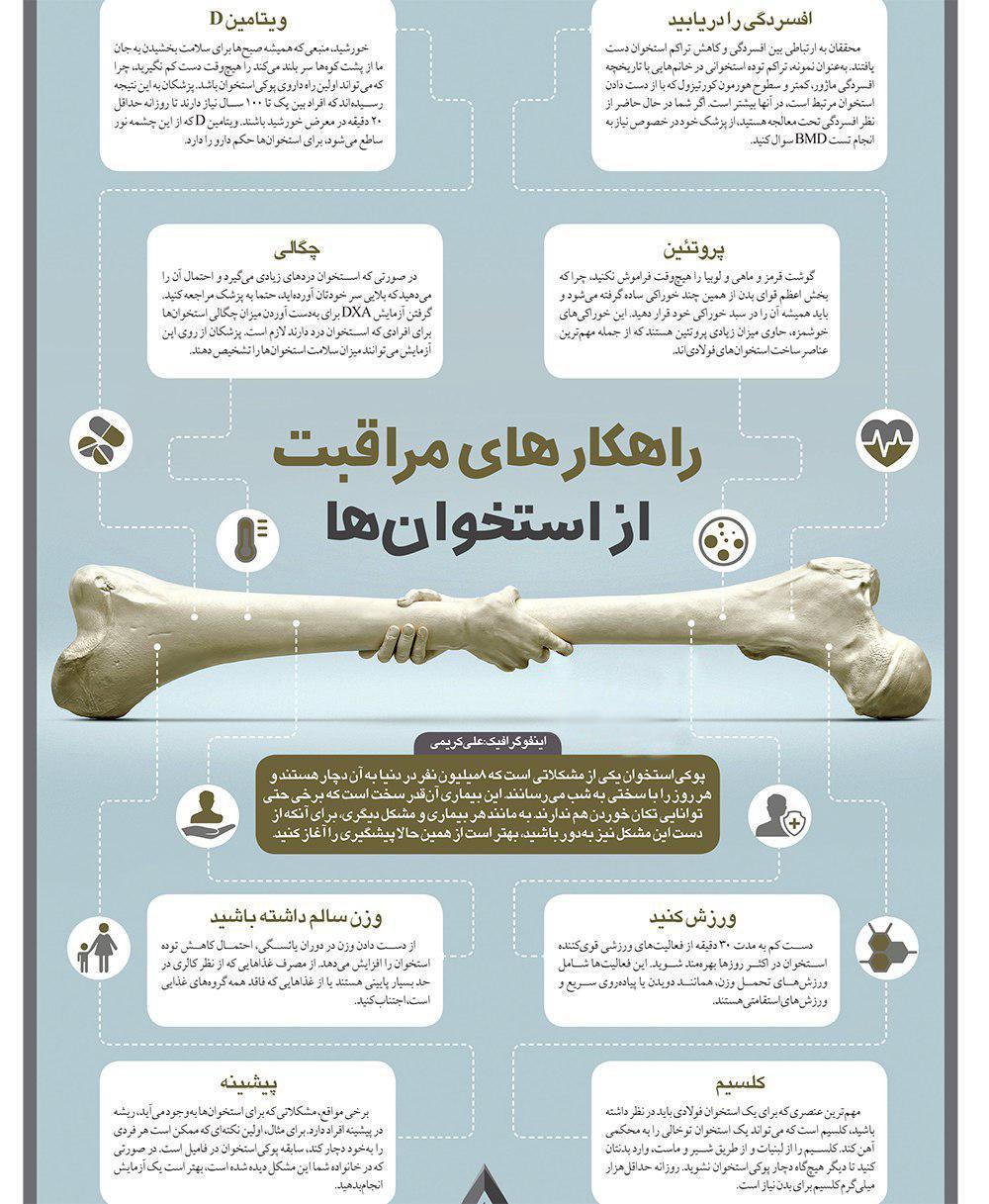 up 2633da24dbb17fa9adfe400bdc9c7d2e نکات طلایی برای پیشگیری از پوکی استخوان+ اینفوگرافی   پیشگیری   مراقبت سلامت
