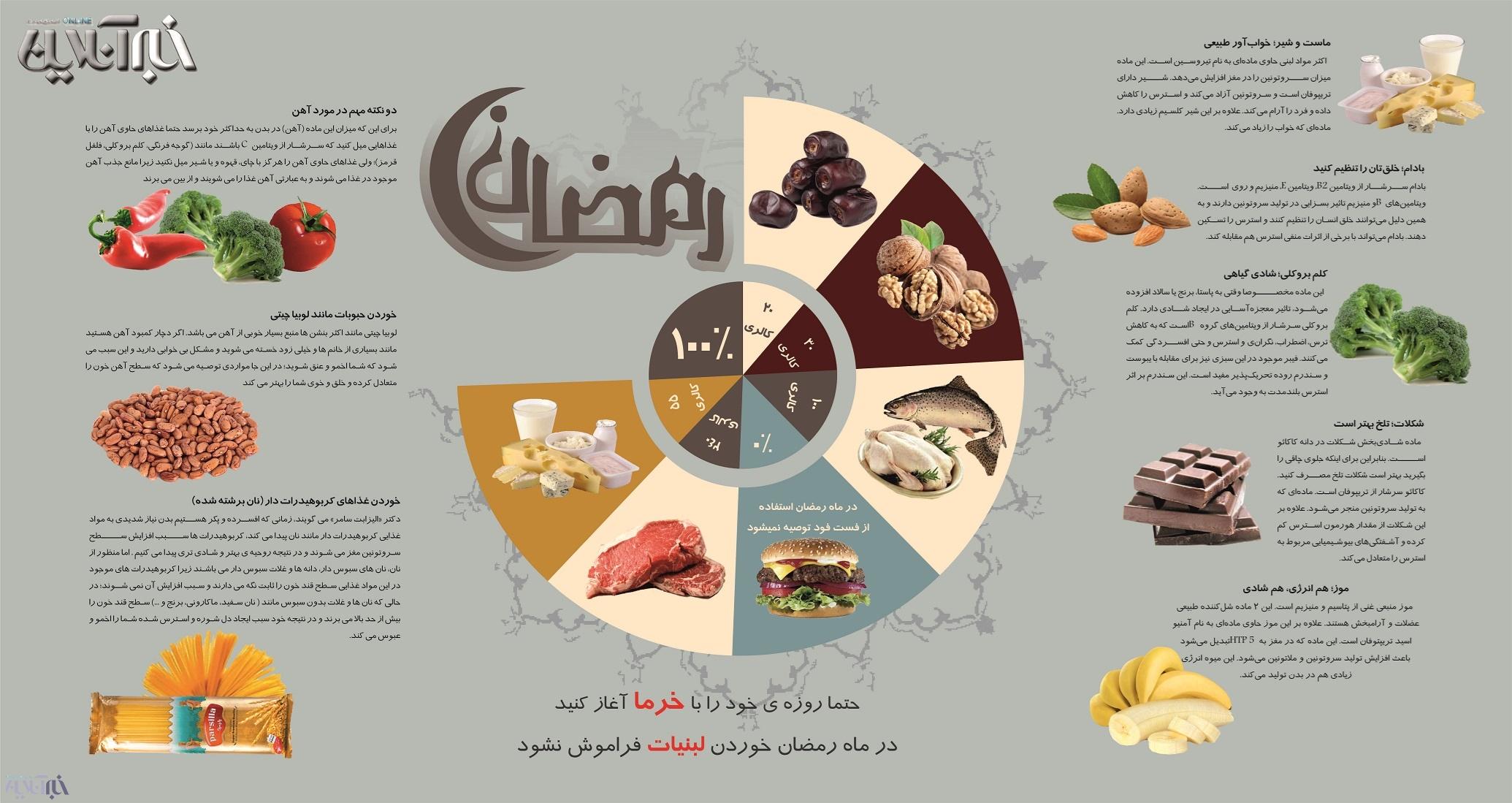 غذاهای شادی آور